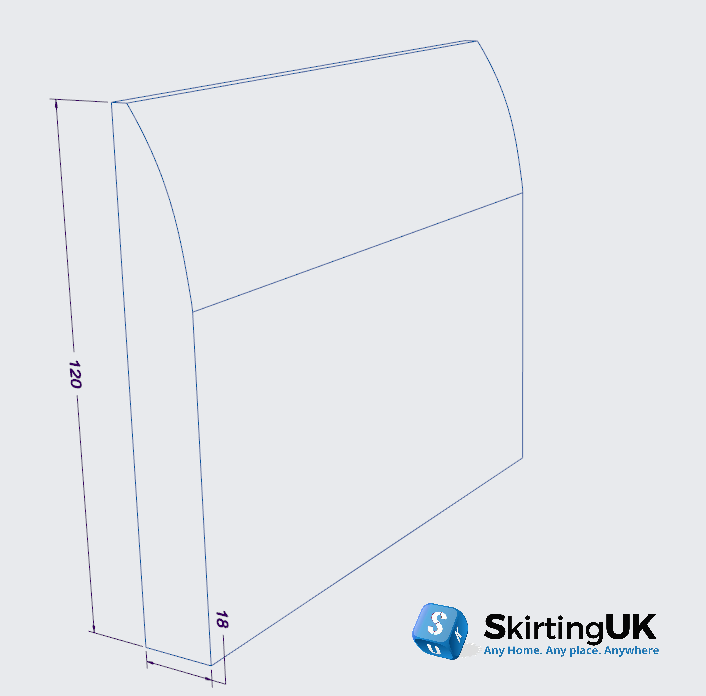 Rounded Skirting Board Dimensions